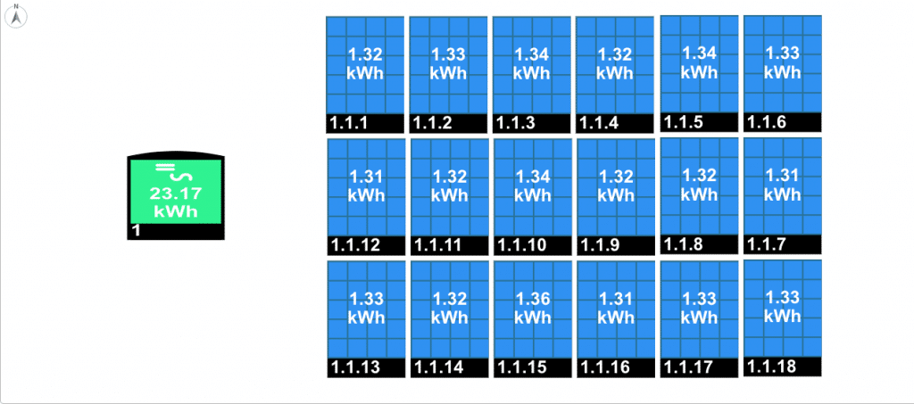 An operations chart of a solar panel monitoring system